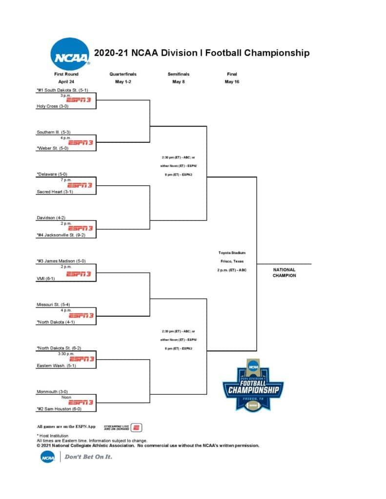 2021-fcs-spring-playoff-bracket--791x102